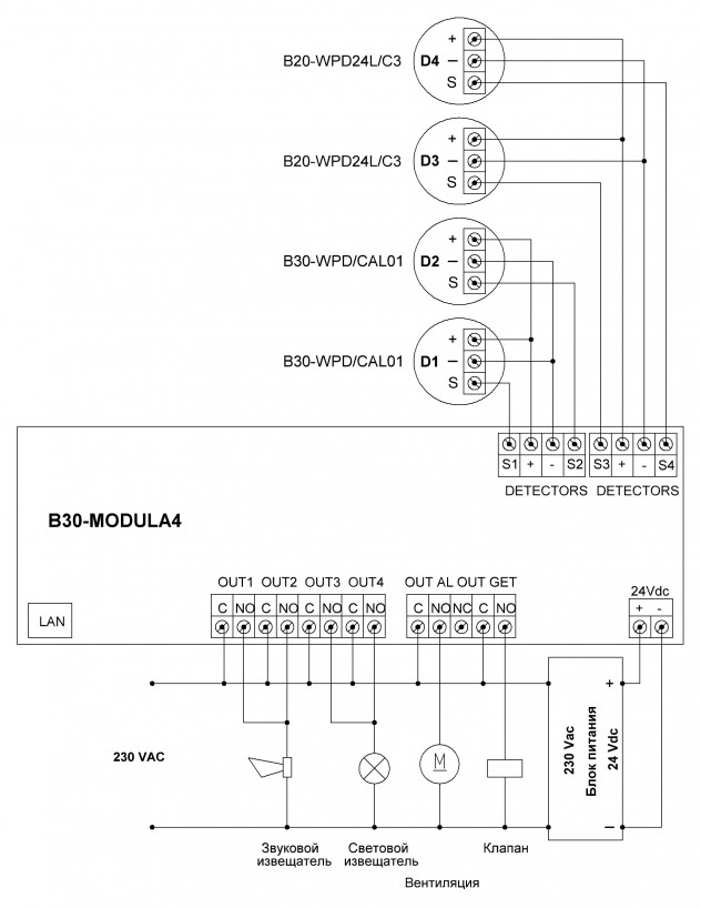 Modula4 nr